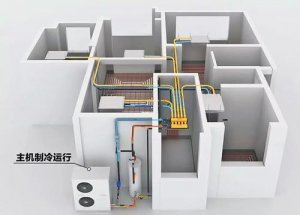 Major markets for heat pump in 2020 (1)