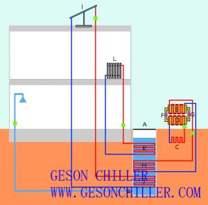 Figure 2 air source heat pump diagram