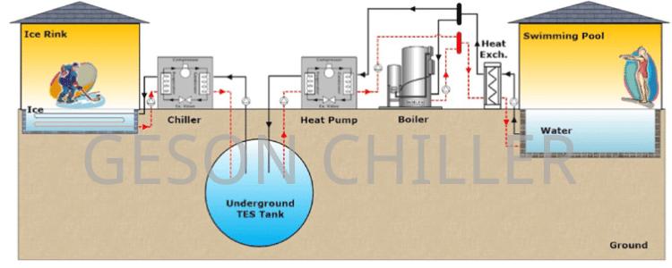 Swimming Pool Chiller Diagram