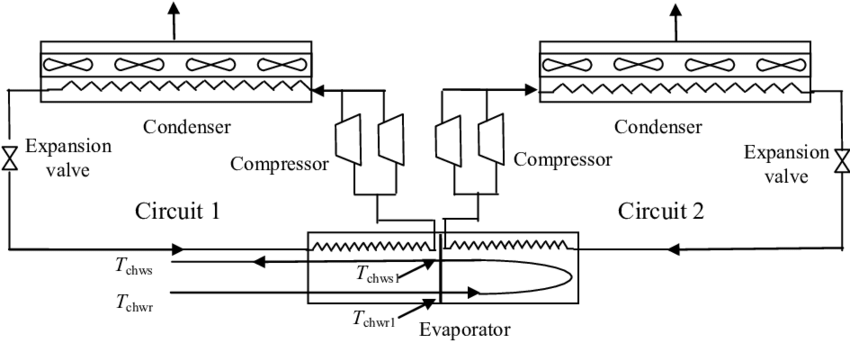 Air Cooled Chiller system Diagram