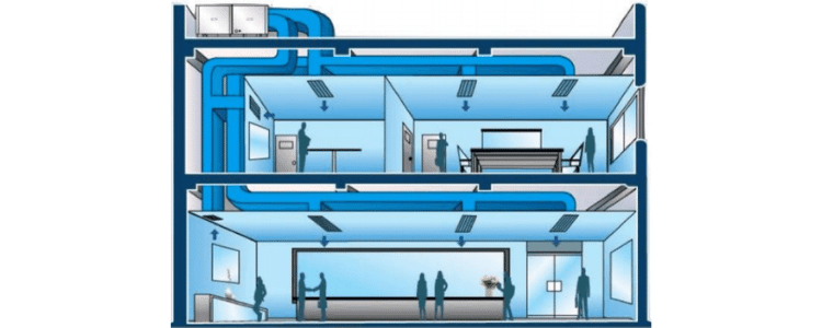 Chiller Ac System For Home