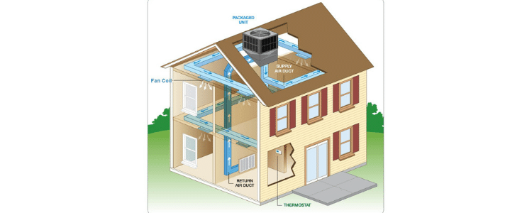 Scroll chiller system for home